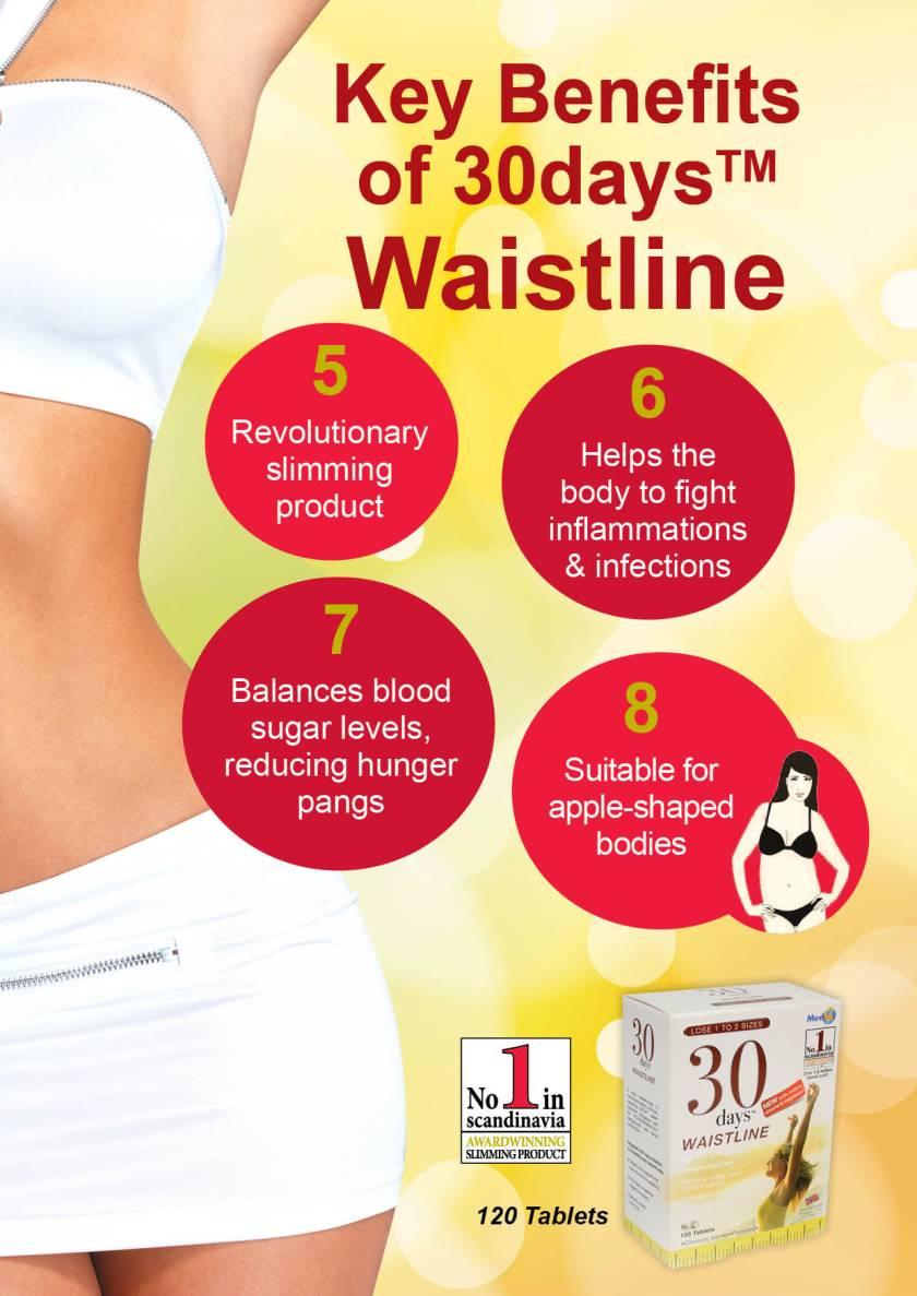 Waist_Key Benefits2